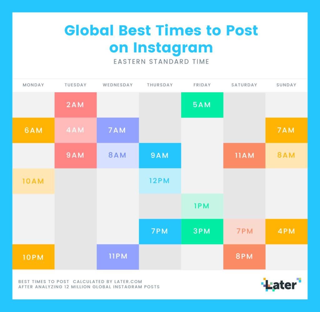 meilleur moment pour publier sur instagram